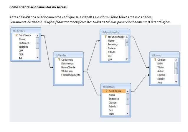Como criar relacionamentos no Access  Antes de iniciar os relacionamentos verifique se as tabelas e os formulários têm os ...