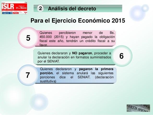Declaracion Anual Ejercicio 2015 Fecha