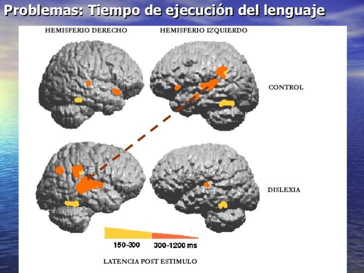 Problemas: Tiempo de ejecución del lenguaje