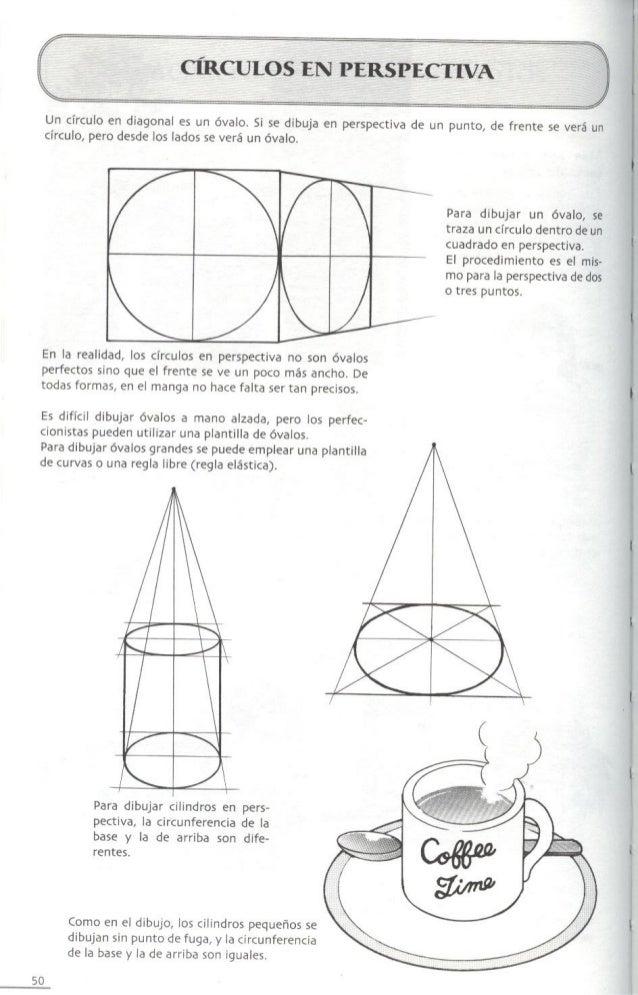 Como dibujar manga 2tecnica
