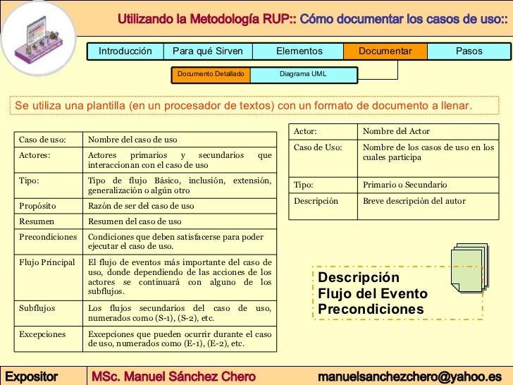 Diagrama UML Documento Detallado Documentar Pasos Elementos Para qué Sirven Introducción; 8.