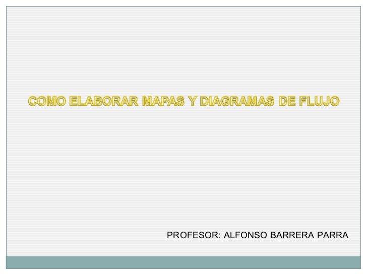 PROFESOR: ALFONSO BARRERA PARRA