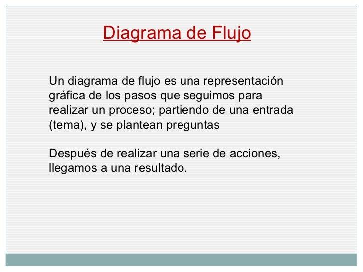 Diagrama de Flujo Un diagrama de flujo es una representación gráfica de los pasos que seguimos para realizar un proceso; p...