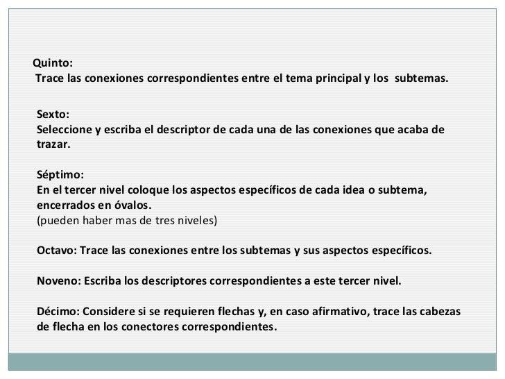Sexto: Seleccione y escriba el descriptor de cada una de las conexiones que acaba de trazar.  Séptimo: En el tercer nivel ...