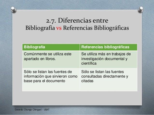 2.7. Diferencias entre Bibliografía vs Referencias Bibliográficas Gerardo Chunga Chinguel - USAT Bibliografía Referencias ...