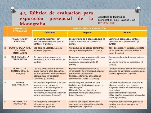 4.3. Rúbrica de evaluación para exposición presencial de la Monografía Gerardo Chunga Chinguel - USAT Adaptado de Rúbrica ...