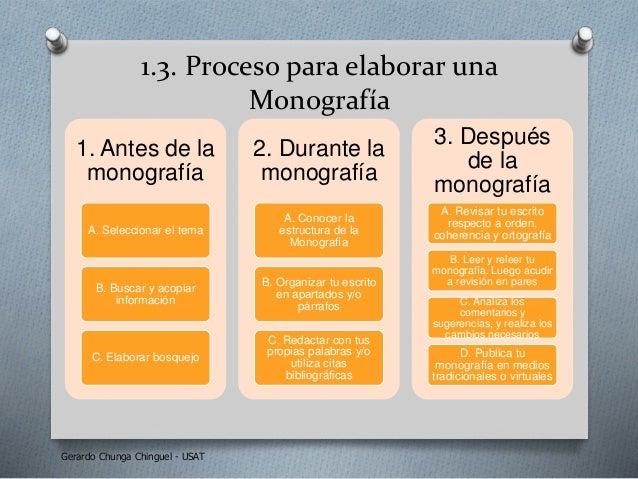 1.3. Proceso para elaborar una Monografía 1. Antes de la monografía A. Seleccionar el tema B. Buscar y acopiar información...