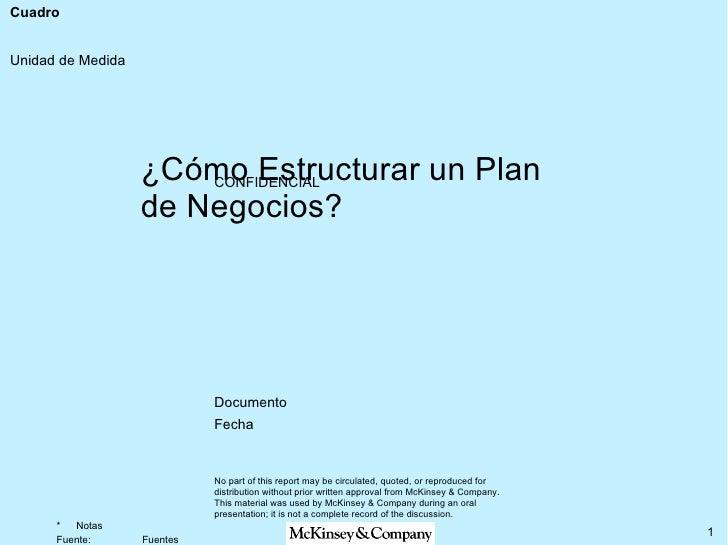 ¿Cómo Estructurar un Plan de Negocios?