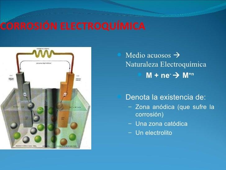 CORROSIÓN ELECTROQUÍMICA                      Medio acuosos                        Naturaleza Electroquímica            ...
