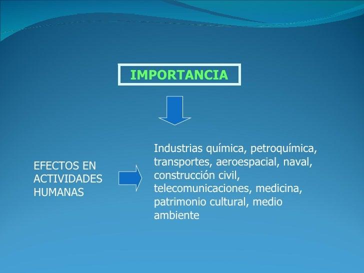 IMPORTANCIA                Industrias química, petroquímica,EFECTOS EN      transportes, aeroespacial, naval,ACTIVIDADES  ...