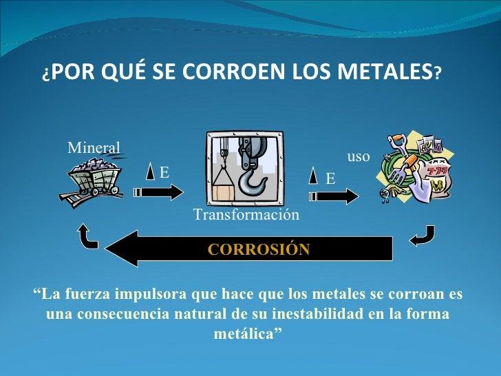 ¿POR QUÉ SE CORROEN LOS METALES?    Mineral                                 uso                 E                      E  ...