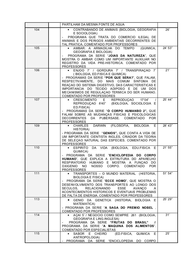 PARTILHAM DA MESMA FONTE DE AGUA104      •   CONTRABANDO DE ANIMAIS (BIOLOGIA, GEOGRAFIA            26'             E SOCI...
