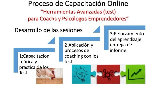 """Proceso de Capacitación Online  """"Herramientas Avanzadas (test)  para Coachs y Psicólogos Emprendedores""""  1;Capacitacion  t..."""