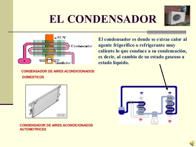 Unidad evaporadora y condensadora