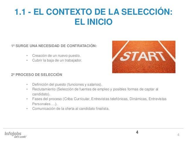 4 1.1 - EL CONTEXTO DE LA SELECCIÓN: EL INICIO 1º SURGE UNA NECESIDAD DE CONTRATACIÓN: • Creación de un nuevo puesto. • Cu...