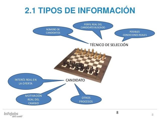 8 2.1 TIPOS DE INFORMACIÓN 8 TÉCNICO DE SELECCIÓN CANDIDATO OTROS PROCESOS NÚMERO DE CANDIDATOS INTERÉS REAL EN LA OFERTA ...