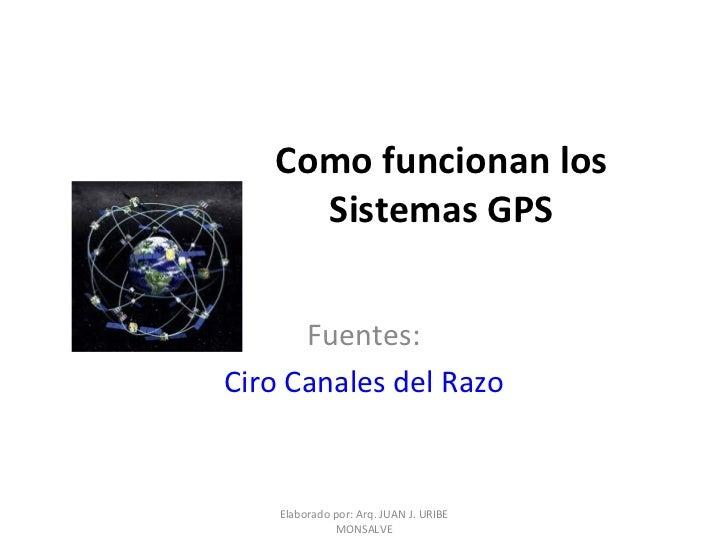 Como funcionan los sistemas gps - Como funcionan los emisores termicos ...
