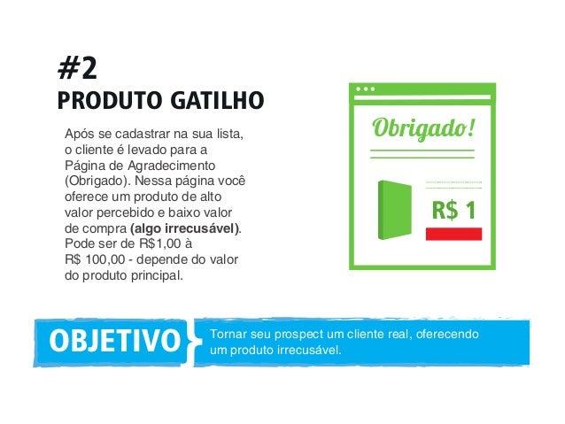 #3  PRODUTO PRINCIPAL (PP)  A grande sacada aqui é  proporcionar ao cliente a  compra do PP com apenas  um clique. Lembran...