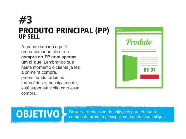#4  TURBINADOR DE LUCRO  O Turbinador de Lucro vai  acelerar ou automatizar o  negócio do seu cliente.  Bons exemplos são ...
