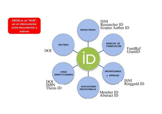 IDde ORCID JulioAlonso‐Arévalohttp://orcid.org/0000‐0002‐4458‐0380