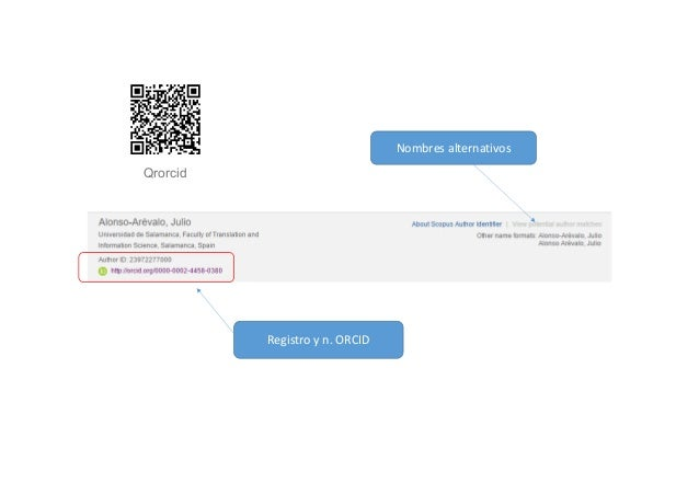 Informaciónde ORCID al consultar SCOPUS