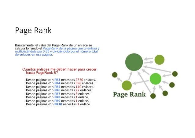 PageRank Básicamente, el valor del Page Rank de un enlace se calcula tomando el PageRank de la página que te enlaza y mul...