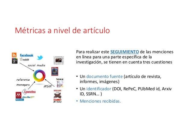 NuevasperspectivasdeImpacto IMPACTOACADÉMICO IMPACTOSOCIAL Journal Citation Reports Citas Descargas Visualizaciones M...