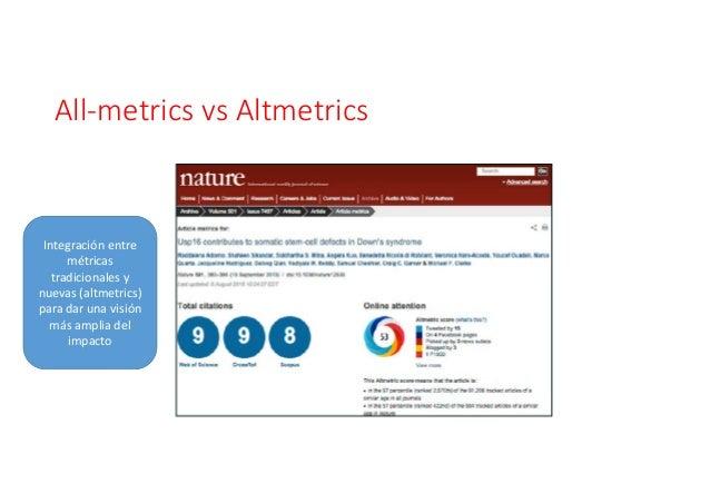 Necesidaddenormalización Altmetrics : definiciones y casos de uso Libro blanco sobre evaluación de métricas alternativas...