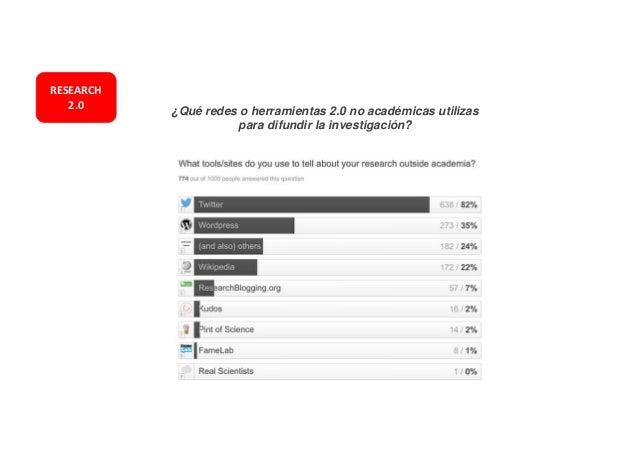Indexado enGredos PerfilScholar Citations Entreel80y90% delascitasdeun repositorioprovienende GOOGLE Index...
