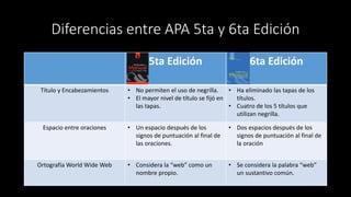 Referencias Bibliográficas Apa 6ta Edición