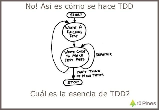 No! Así es cómo se hace TDD Cuál es la esencia de TDD?