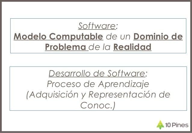 Software: Modelo Computable de un Dominio de Problema de la Realidad Desarrollo de Software: Proceso de Aprendizaje (Adqui...