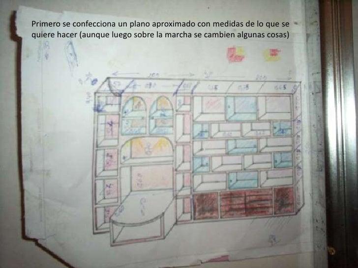 Como hacer un armario de pladur - Medidas de pladur ...