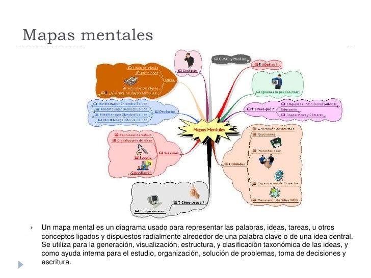 Mapas mentales        Un mapa mental es un diagrama usado para representar las palabras, ideas, tareas, u otros     conce...