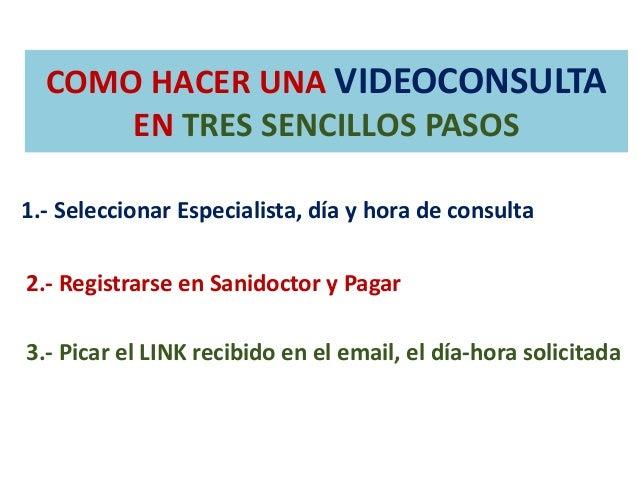 COMO HACER UNA VIDEOCONSULTA  EN TRES SENCILLOS PASOS  1.- Seleccionar Especialista, día y hora de consulta  2.- Registrar...