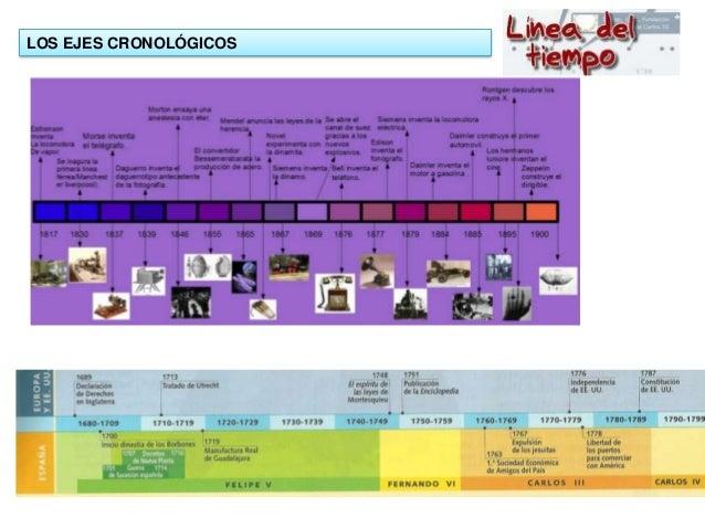 LOS EJES CRONOLÓGICOS