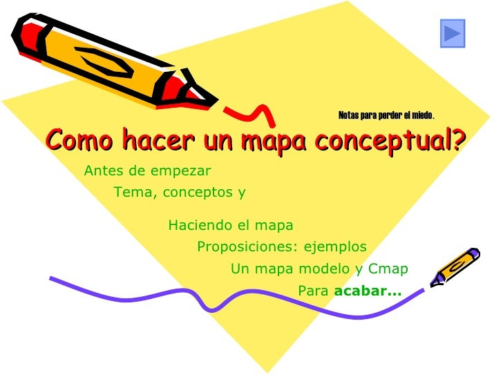 Como hacer un mapa conceptual? Notas para perder el miedo . Antes de empezar Tema, conceptos y enlaces  Haciendo el mapa  ...