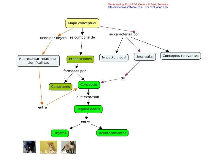 como realizar un mapa conceptual yahoo dating