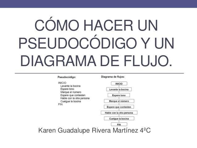 Como hacer un pseudocodigo y diagrama de flujo cmo hacer un pseudocdigo y un diagrama de flujo karen guadalupe rivera martnez 4c ccuart Gallery