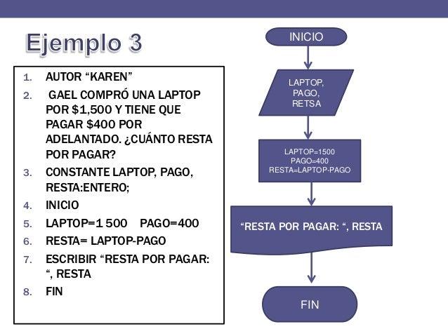 Como hacer un pseudocodigo y diagrama de flujo 18 1 ccuart Images