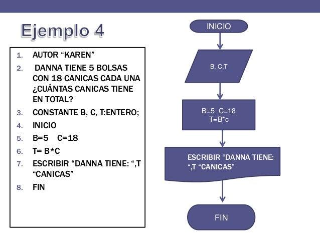 Como hacer un pseudocodigo y diagrama de flujo 19 1 ccuart Gallery