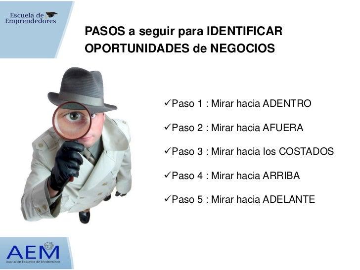 PASOS a seguir para IDENTIFICAROPORTUNIDADES de NEGOCIOS            Paso 1 : Mirar hacia ADENTRO            Paso 2 : Mir...