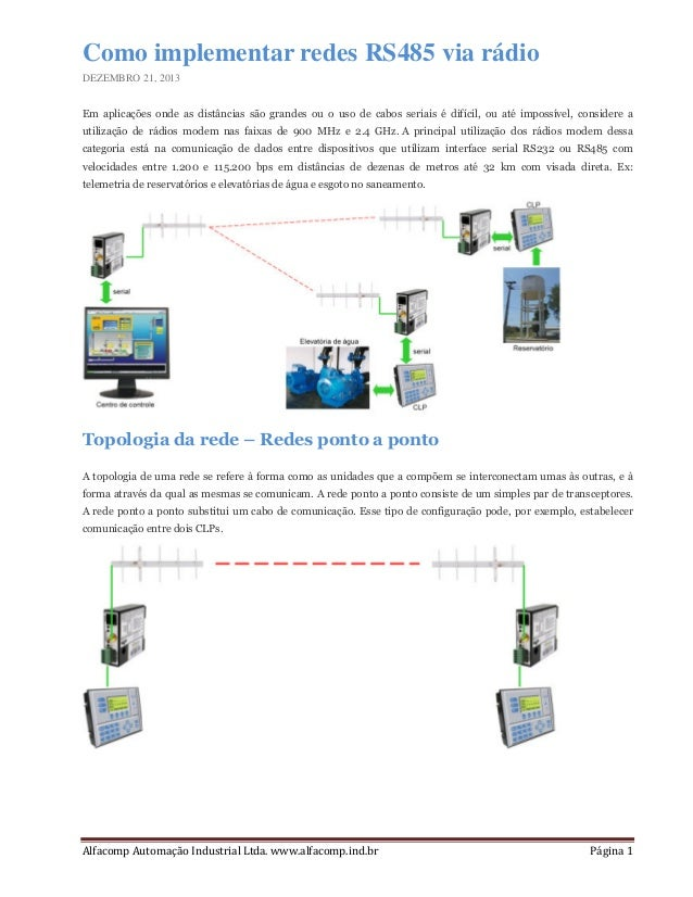 Como implementar redes RS485 via rádio DEZEMBRO 21, 2013 Em aplicações onde as distâncias são grandes ou o uso de cabos se...