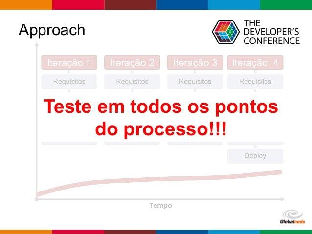 Globalcode  –  Open4education Approach Teste em todos os pontos do processo!!!