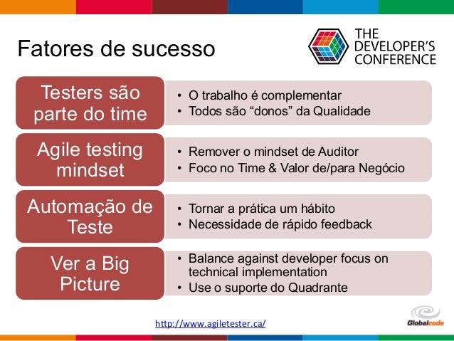 """Globalcode  –  Open4education Fatores de sucesso • O trabalho é complementar • Todos são """"donos"""" da Qualidade Tester..."""