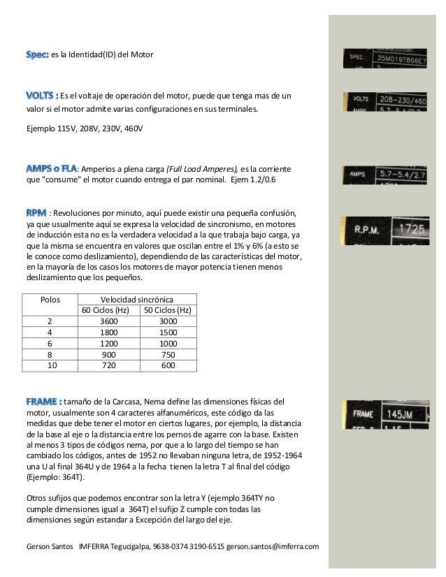 Poggi Ra Bevel Gearbox as well Determine Motor Rewind besides Dc Motor Dimension Chart Z1jHdwAm85TxnVrS5vggo8SLMhlpCfGEvWQFhZt0h 7Cc also New Baldor 23a316z166g1 Motor Type 2314p furthermore Ac Motor Frame Size Chart. on baldor motor bearings