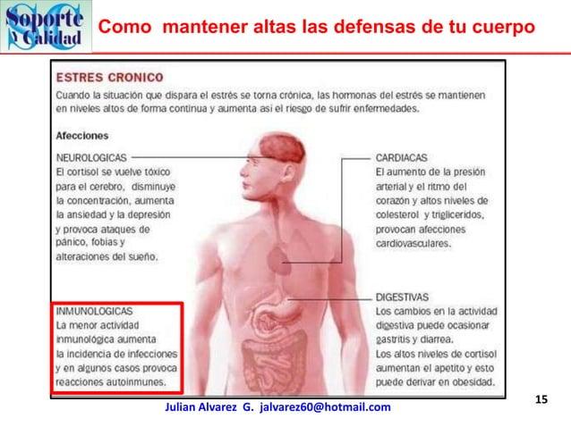 Como mantener altas las defensas de tu cuerpo                                                 15      Julian Alvarez G. ja...
