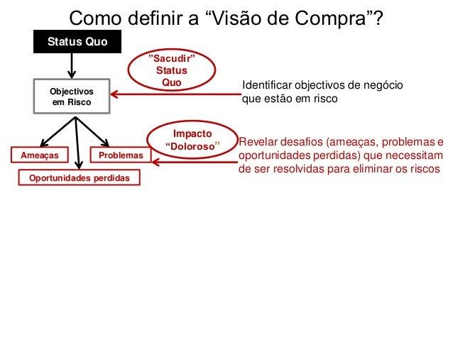 """Como definir a """"Visão de Compra""""? Status Quo Ameaças Problemas Oportunidades perdidas Identificar objectivos de negócio qu..."""