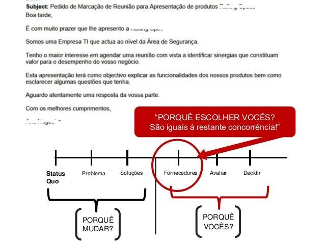 """Status Quo Problema Soluções Fornecedores Avaliar Decidir PORQUÊ MUDAR? PORQUÊ VOCÊS? """"PORQUÊ ESCOLHER VOCÊS? São iguais à..."""