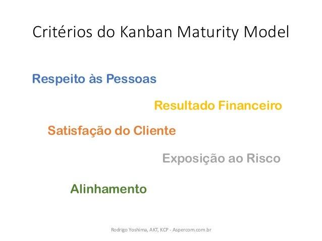 Critérios doKanbanMaturityModel RodrigoYoshima,AKT,KCP- Aspercom.com.br Respeito às Pessoas Resultado Financeiro Sa...